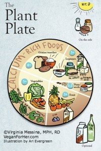 Plant-Plate-Infographic-201x300